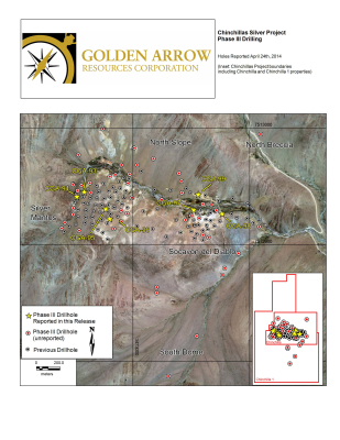 Golden Arrow's Phase III Drilling Intercepts 54 m of 290 g/t Silver at Chinchillas in Argentina