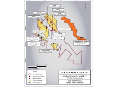 Sultan Minerals Expand the Potential of its BC Gold Property  With More High Grade Discoveries